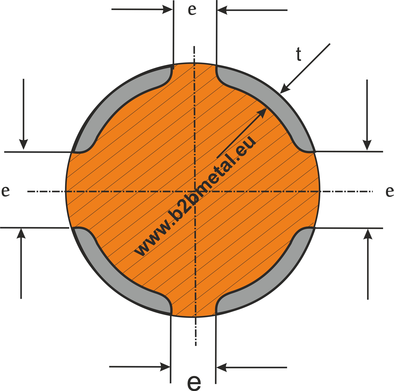 rebar, en 10080:2005 reinforcing steel